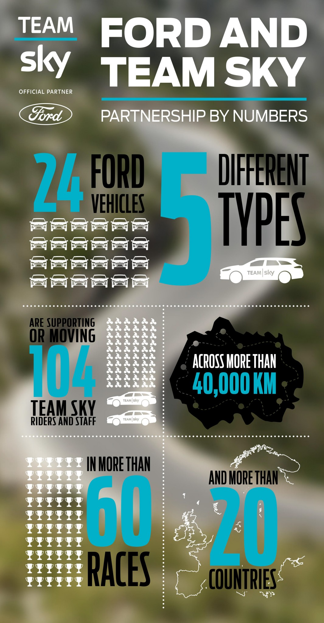 FordSky_infographic2076